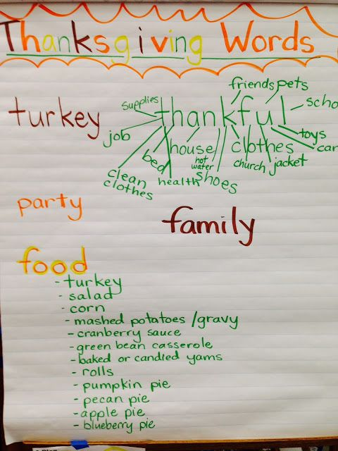 List of Thanksgiving words