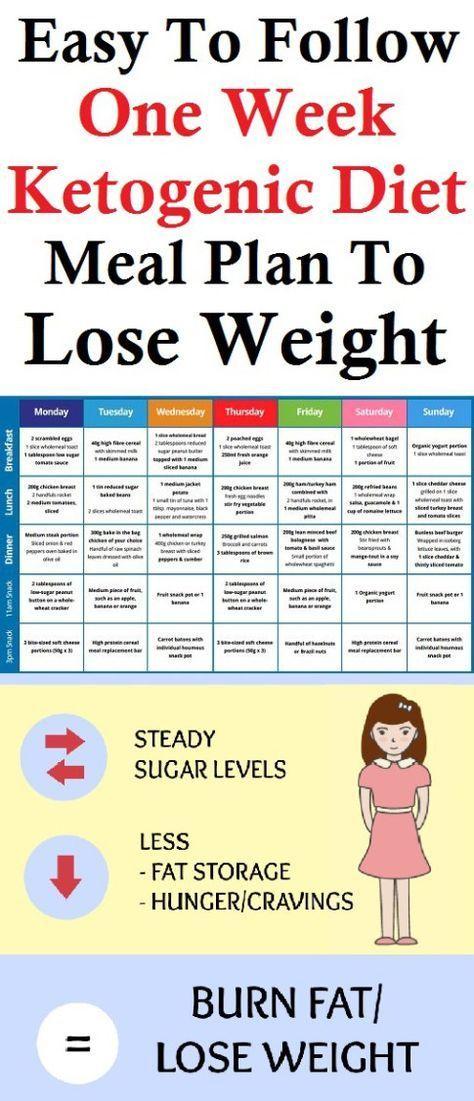 1 week weight loss diet meal plan