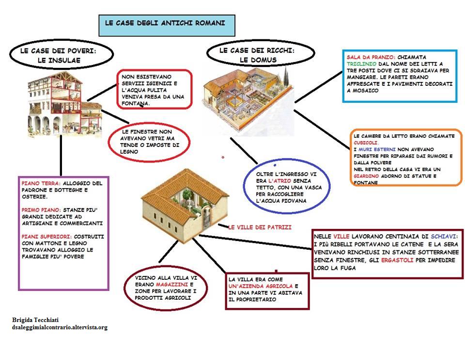 Mappa storia le case degli antichi romani romani for Case di un ranch di storia
