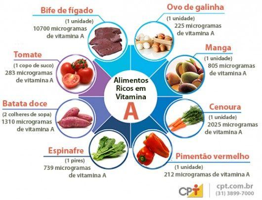Alimentos ricos em vitamina a e d