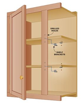 How to Fix Sagging Cabinet Shelves | Building shelves ...