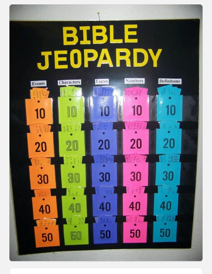 Bible jeopardy game for family worship
