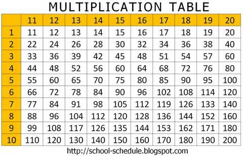 Worksheet Maths Tables From 11 To 20 multiplication 11 table free math worksheets tables 2 to 20 scalien