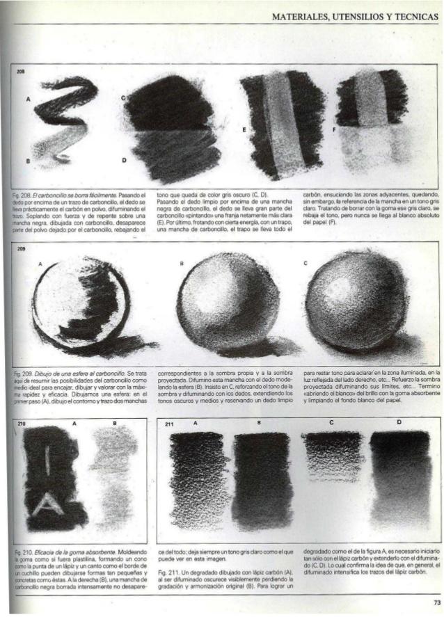 Dibujar Con Luces Y Sombras Buscar Con Google Libros Grandes Aprender A Dibujar Como Pintar