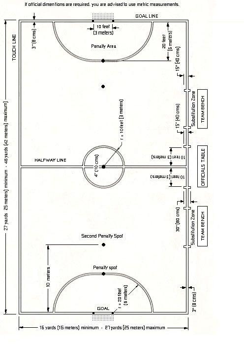 Ukuran Lapangan Futsal Standar Nasional & Internasional