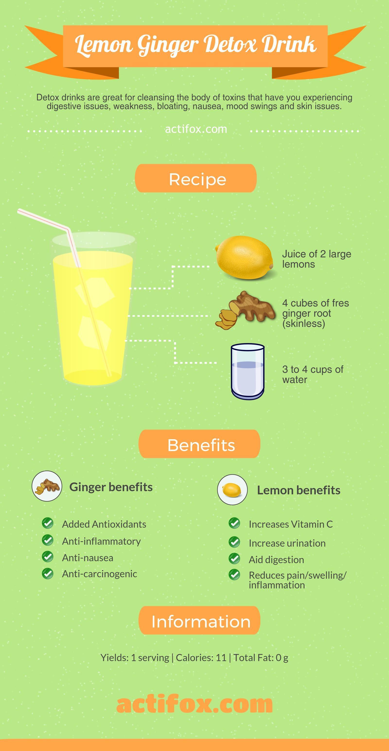 Slim Down Healthy Way