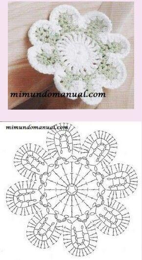 Flower With Diagram Flores Crochet Pinterest Diagram Flower