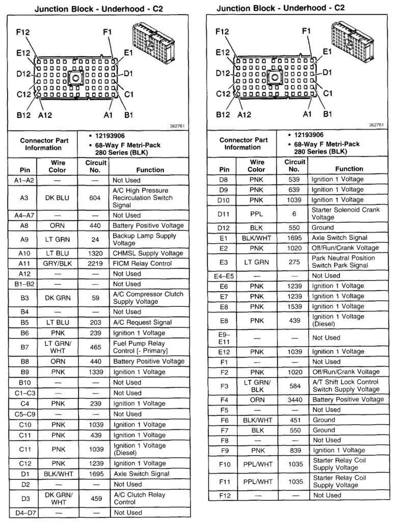Trendy Caterpillar C12 Wiring Diagram 40 Pin Ecm Cat 3406e And 791x1024 2 On Cat C12 Ecm Wiring Diagram Cat Engines Electrical Wiring Diagram Diagram