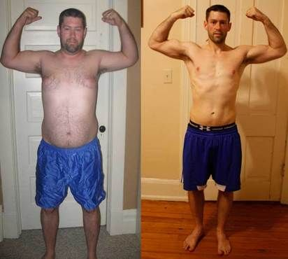 Pin by Real Bodies, Real Results on Real Reviews - Programs