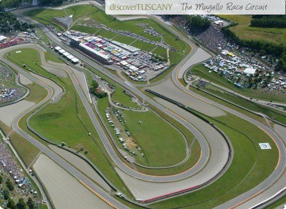 Mugello Race Circuit Aerial View Motogp Race Motogp Race Track