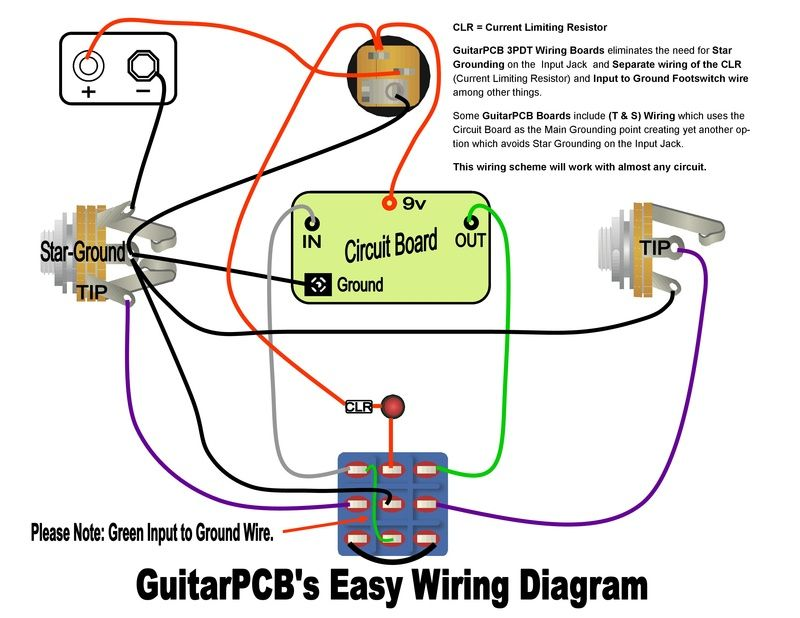 Guitar Pedal Wiring Diagram - All Wiring Diagram