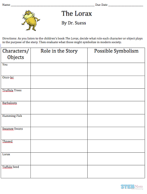 Lorax Student Worksheet Science Literacy Lesson Teaching Stuff