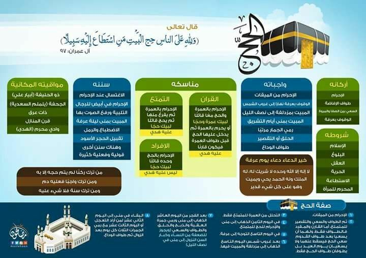 Pin By Mohemedbilal Elreedy On الأيام العشر Islamic Pictures Pictures Photography