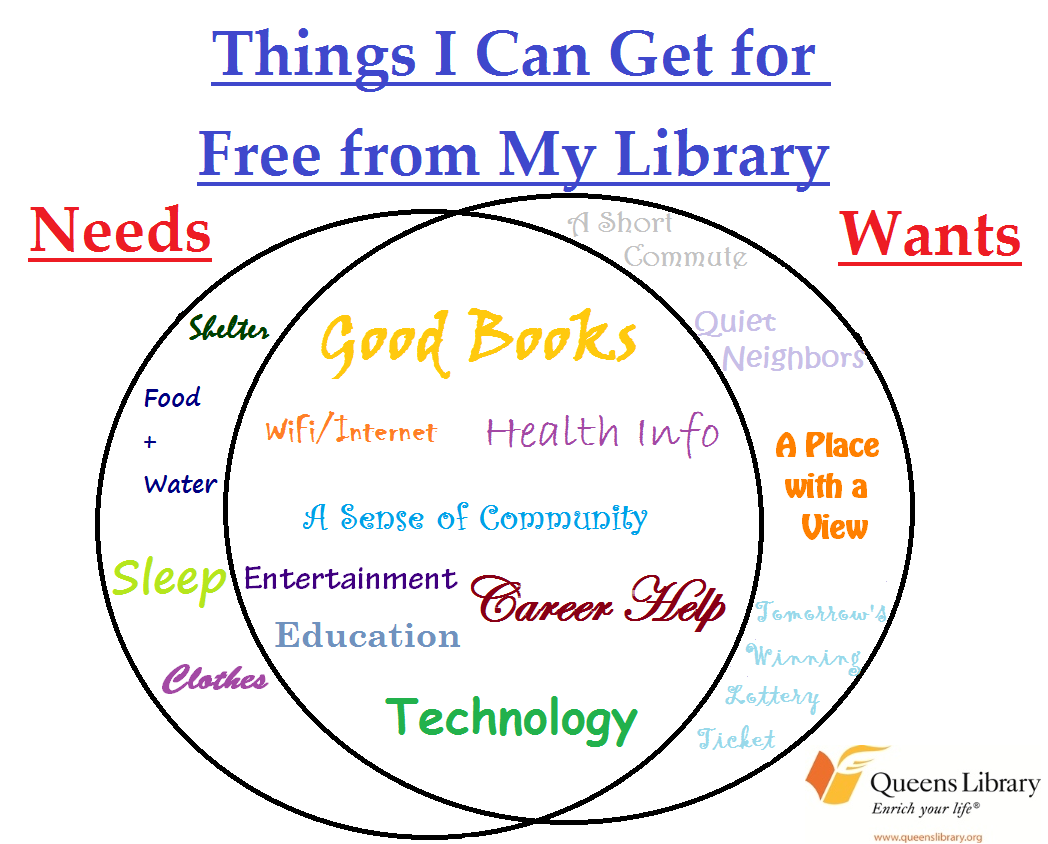 Fan Of Libraries Fan Of Venn Diagrams This Is For You
