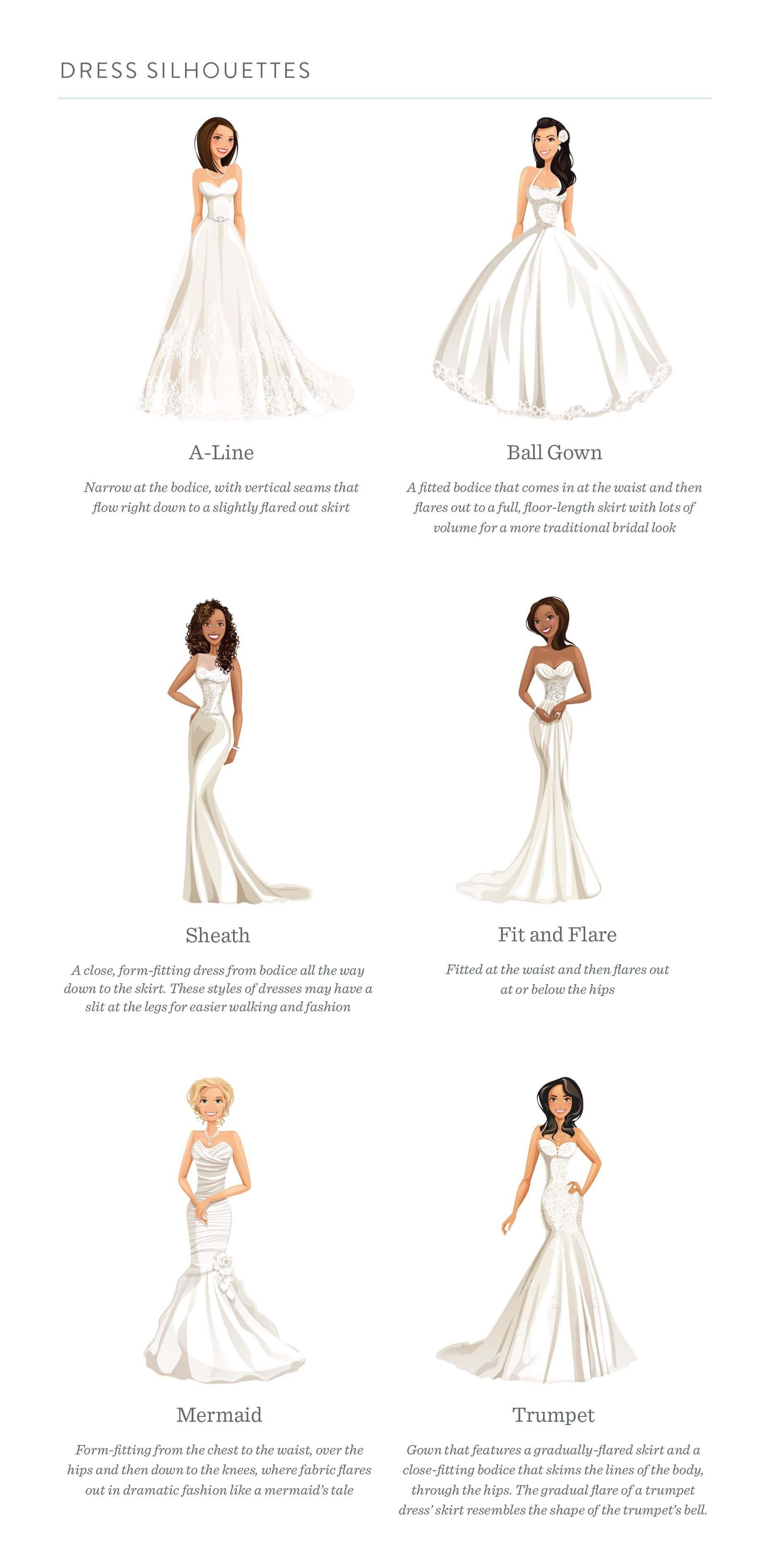 Wedding Dresses Bridal Dresses 2021 Wedding Dress Styles Wedding Dresses Empire Wedding Dress [ 3624 x 850 Pixel ]