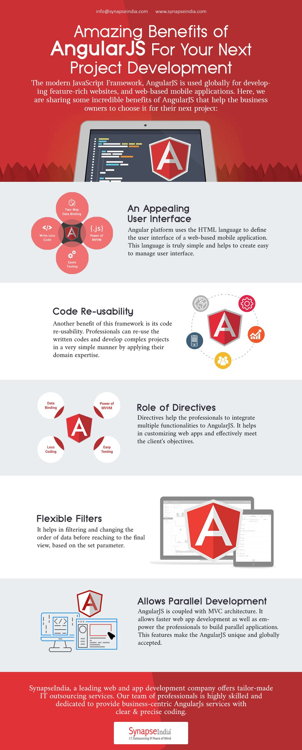 Amazing Benefits of AngularJS For Your Next Project Development ...