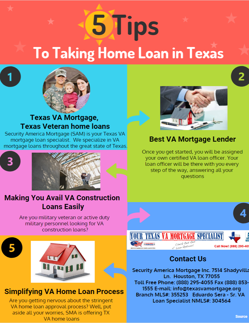 Security America Mortgage Sam Is Your Texas Va Mortgage Loan