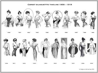 Fashion - Wikipedia 84