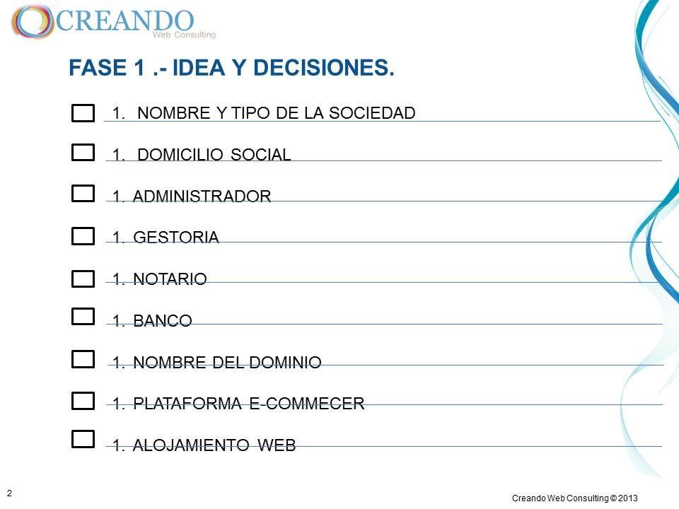 Idea y Decisiones de la presentación de www.creandowebconsulting.es