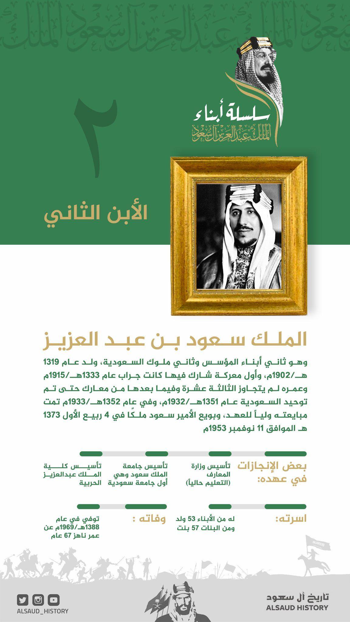 تاريخ آل سعود On Twitter National Day Saudi Small House Design Plans Clip Art