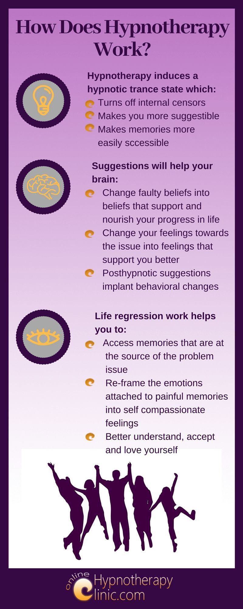 How Does Hypnotherapy Work? | Hypnotherapy/Psychotherapy