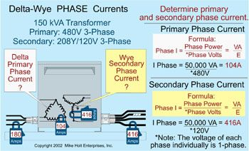 Understanding The Basics Of Wye Transformer Calculations Basics Content From Electrical Construction M Transformers Generator Transfer Switch Understanding