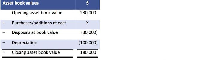 The Statement Of Cash Flows Operating Activities Example With