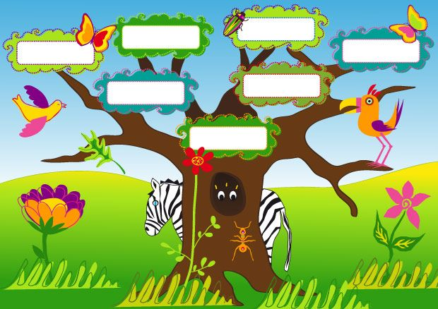 Arbre genealogique enfants imprimer ce bel arbre enti rement d cor est pr t l 39 emploi il - Imprimer arbre genealogique ...