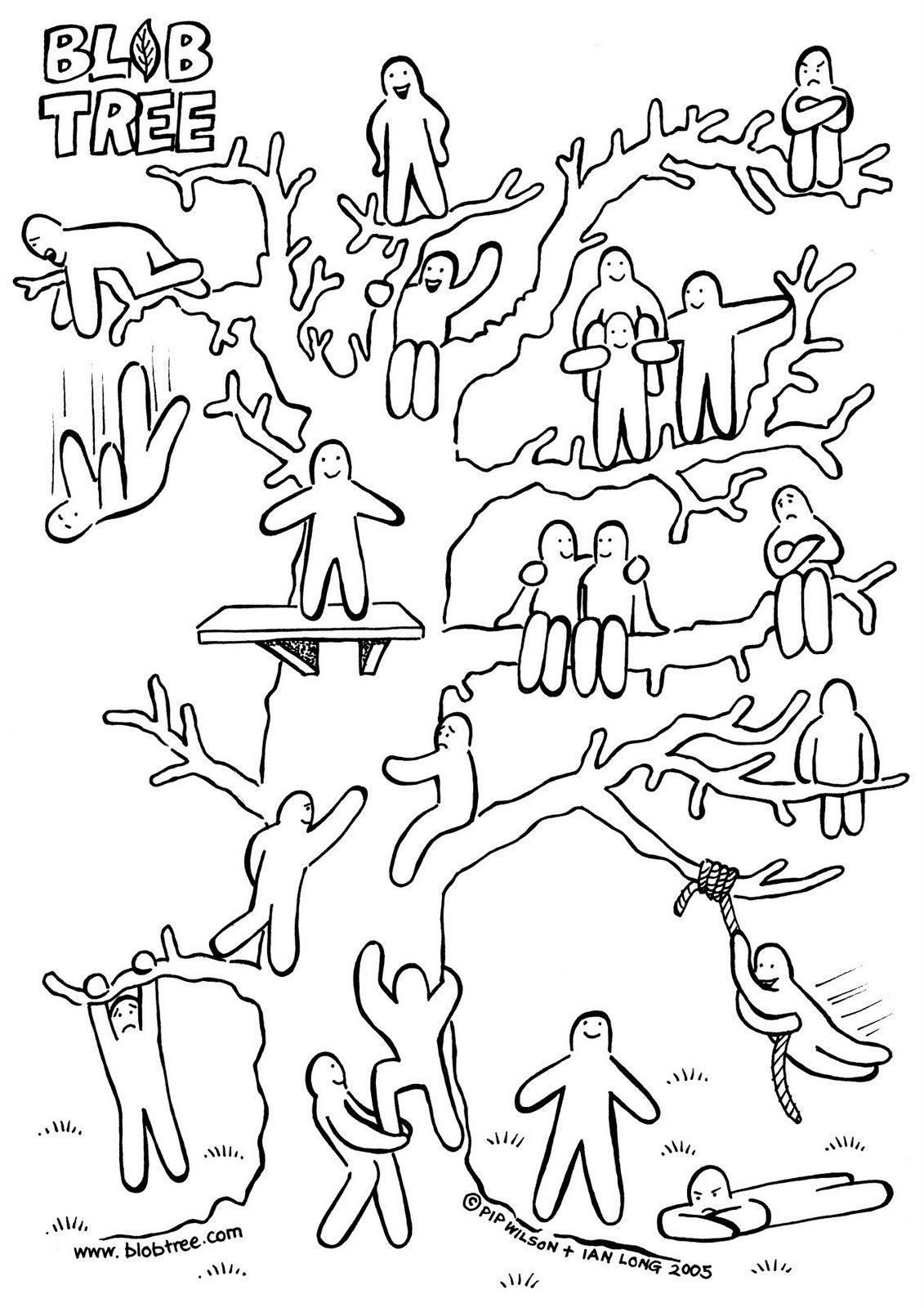 Ekkomi Blob Tree Sociale Vaardigheden Gevoelens Activiteiten Gevoelens