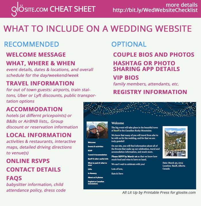 Best Checklist For What to Include On Your Wedding Website