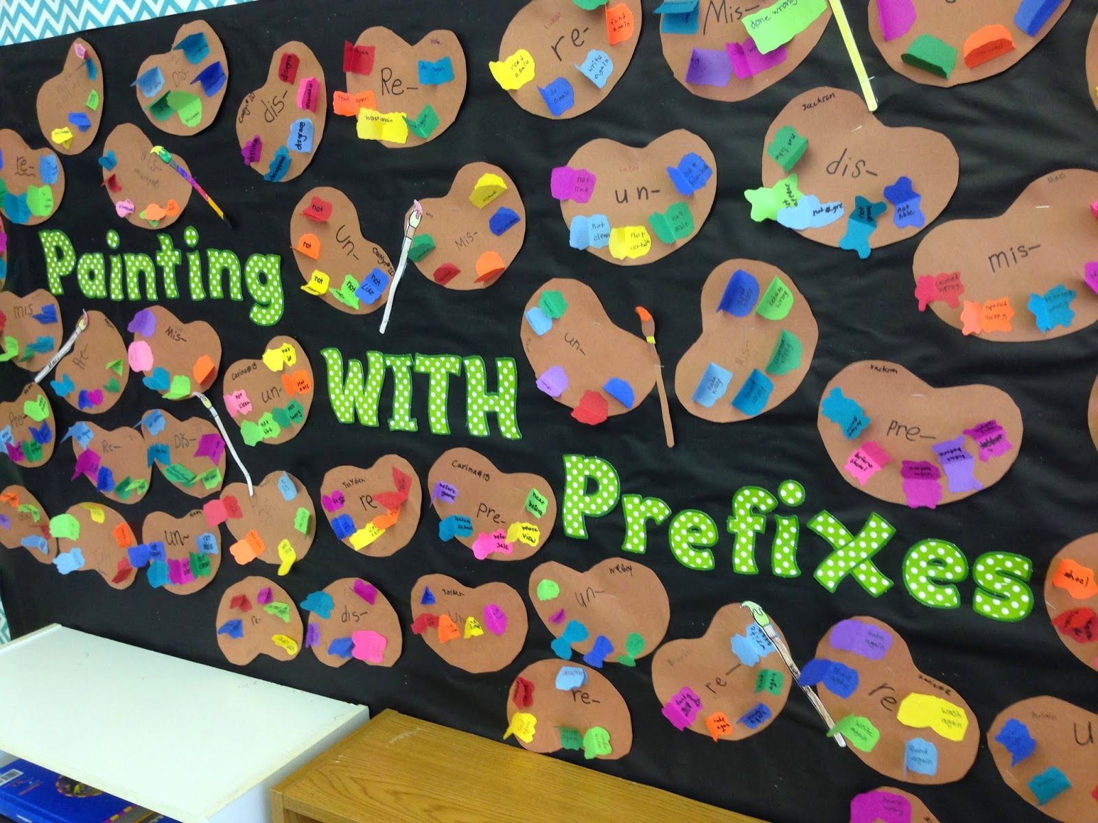 Painting With Prefixes Use For Word Families Homophones