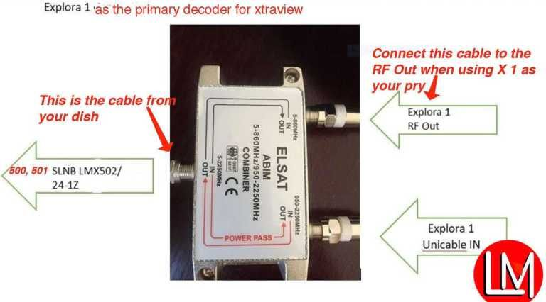 Most Dstv Decoders Xtraview Configuration With Slnb Or A Diplexer In 2020 Configuration 3 Network Installation