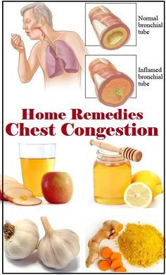 how to relieve chest tightness and congestion