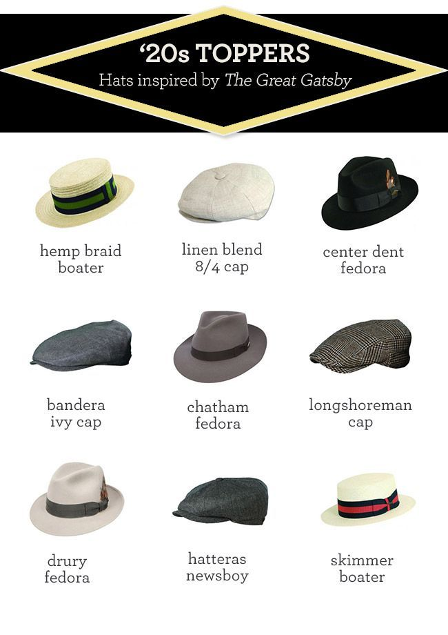 71c43f0284500 1920 s hats for men inspired by The Great Gatsby. Click on the image to  visit fedoras.com.  gatsbyparty  fedoras  gatsby