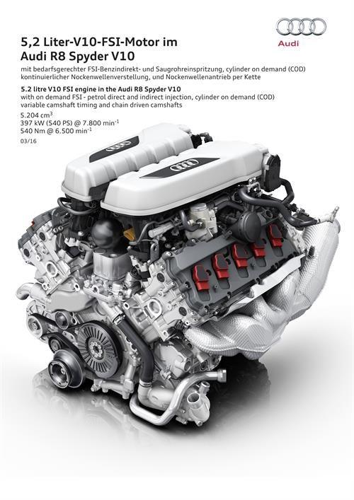 audi r8 engine diagram data wiring diagrams u2022 rh naopak co ford excursion v10 engine diagram 2000 ford v10 engine diagram