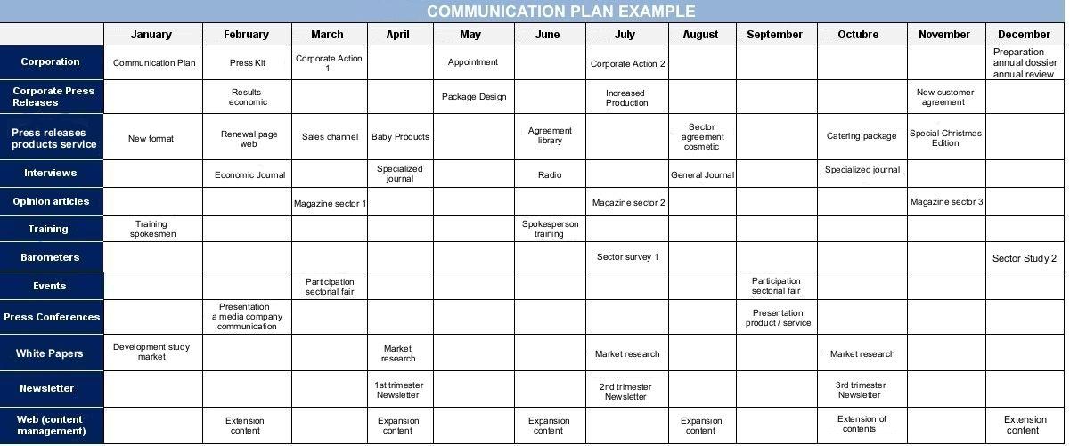 Plan ComunicacionJpg  World Of Marketing