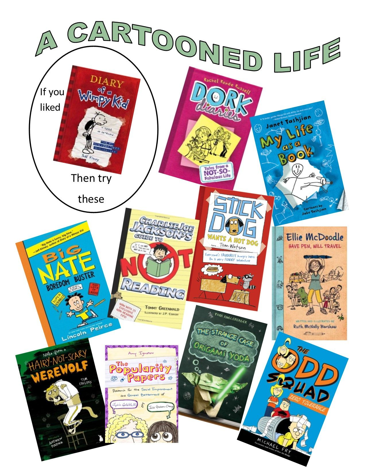 If You Liked Diary Of A Wimpy Kid By Jeff Kinney Then You Might