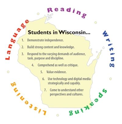 Wisconsins Approach To Disciplinary Literacy Wisconsin Department
