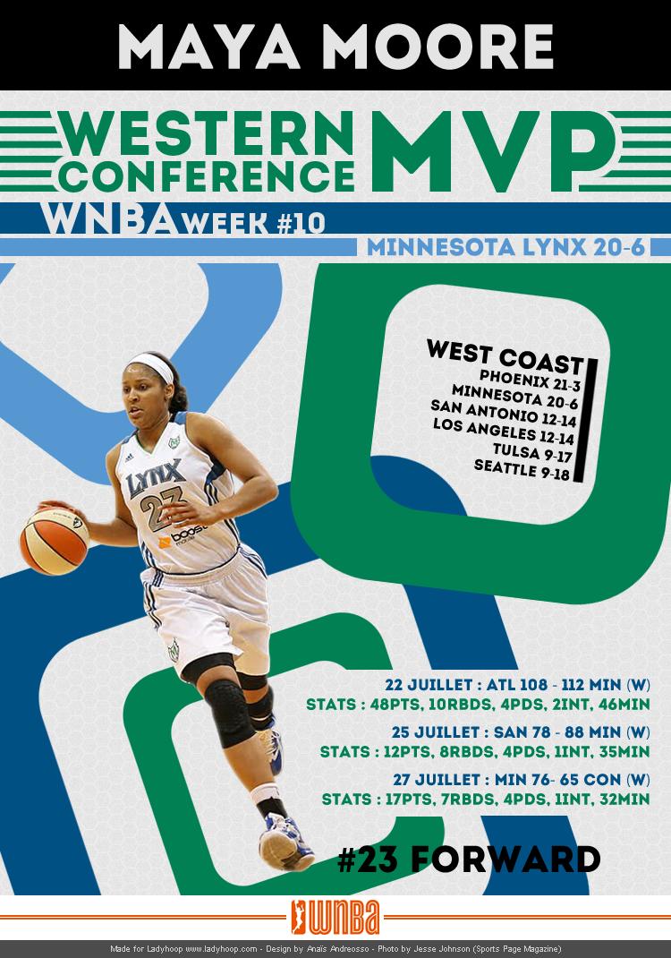 Maya Moore, MVP West 10 Maya, Movie posters, Moore