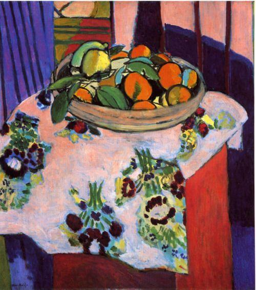 Basket with Oranges, 1913  Henri Matisse
