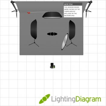 lighting diagram create and share photography lighting diagrams rh pinterest ca Photography Lighting Diagrams Simple Lighting Diagrams