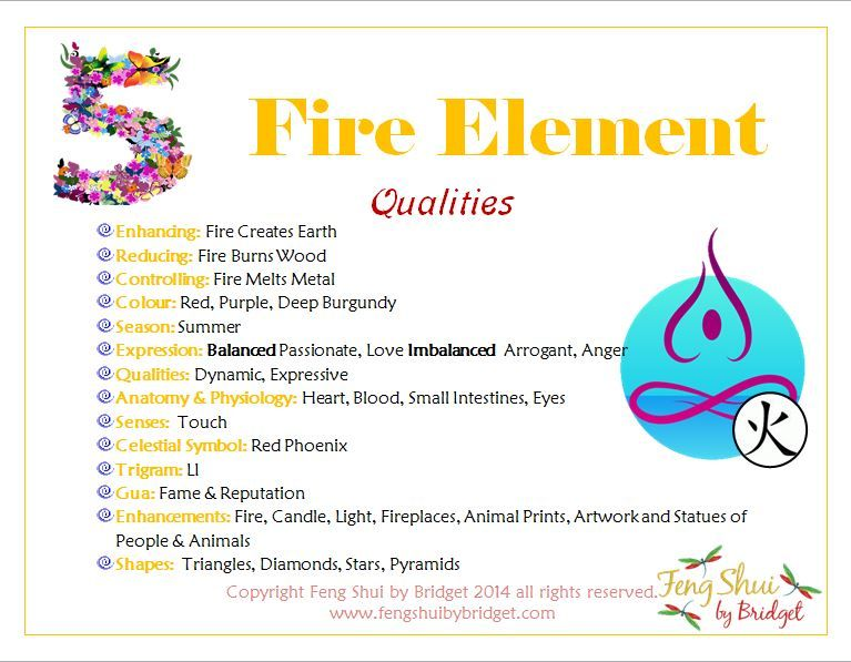 Feng Shui 5 Elements and the Fire Element  Feng Shui by Bridget