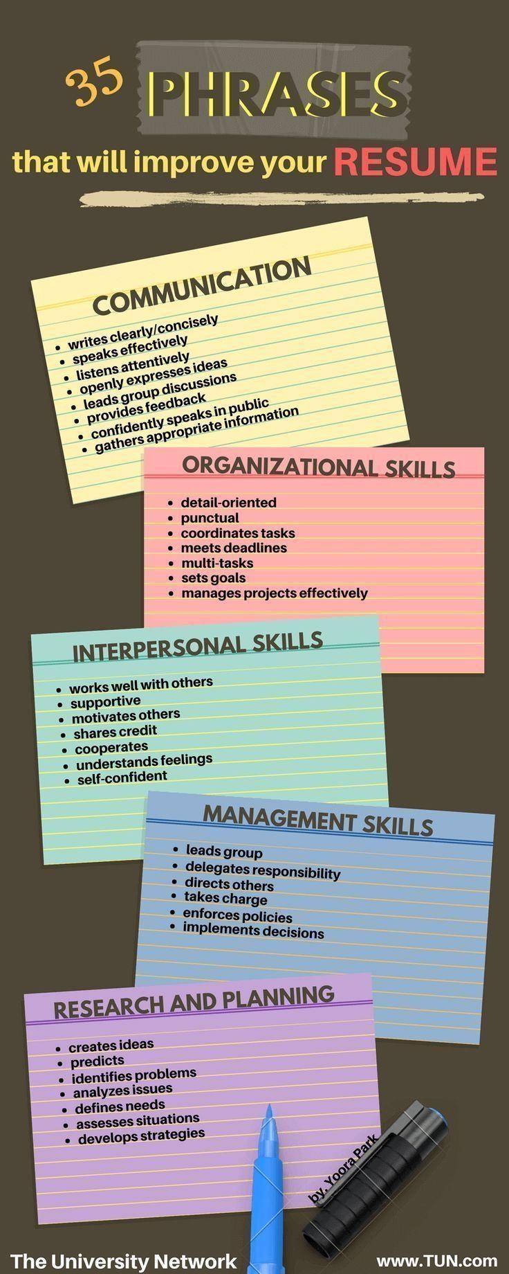 65 Good Cv Wordsjob Resume Cover Letter For Resume Resume Tips Resume Writing Job Help Job Int Job Interview Advice Resume Tips Resume Skills