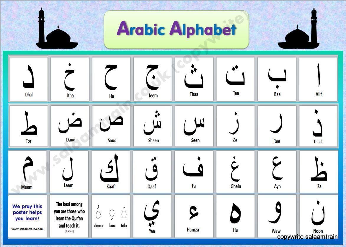 сентября арабский алфавит с переводом на русский картинки лучше обработать