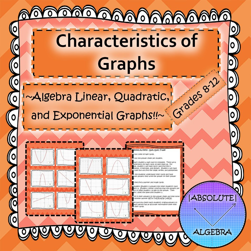 Characteristics Of Graphs Linear Quadratic Exponential