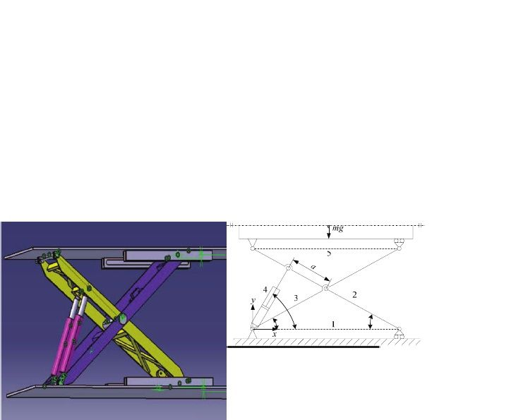 Scissor Lift Mechanism Design : Simulative calculation and optimal design of scissor lift