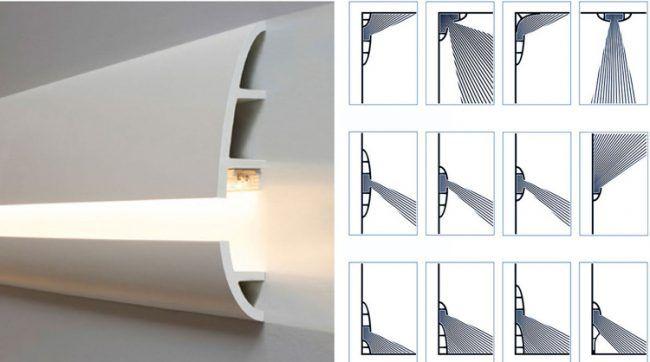 stuckleisten led kunststoff indirekte beleuchtung wand. Black Bedroom Furniture Sets. Home Design Ideas