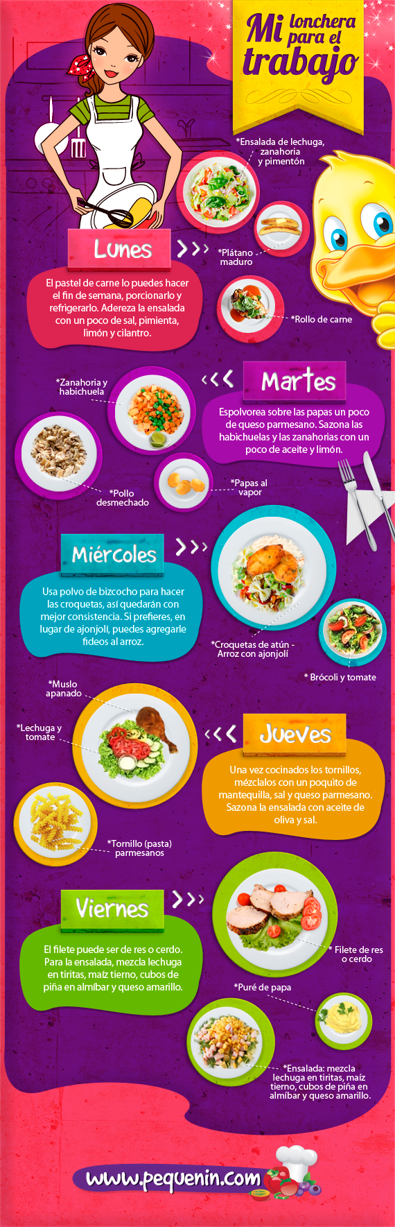 Mi lonchera para el trabajo comida saludable embarazo baby and pregnancy preparation - Alimentos saludables para embarazadas ...