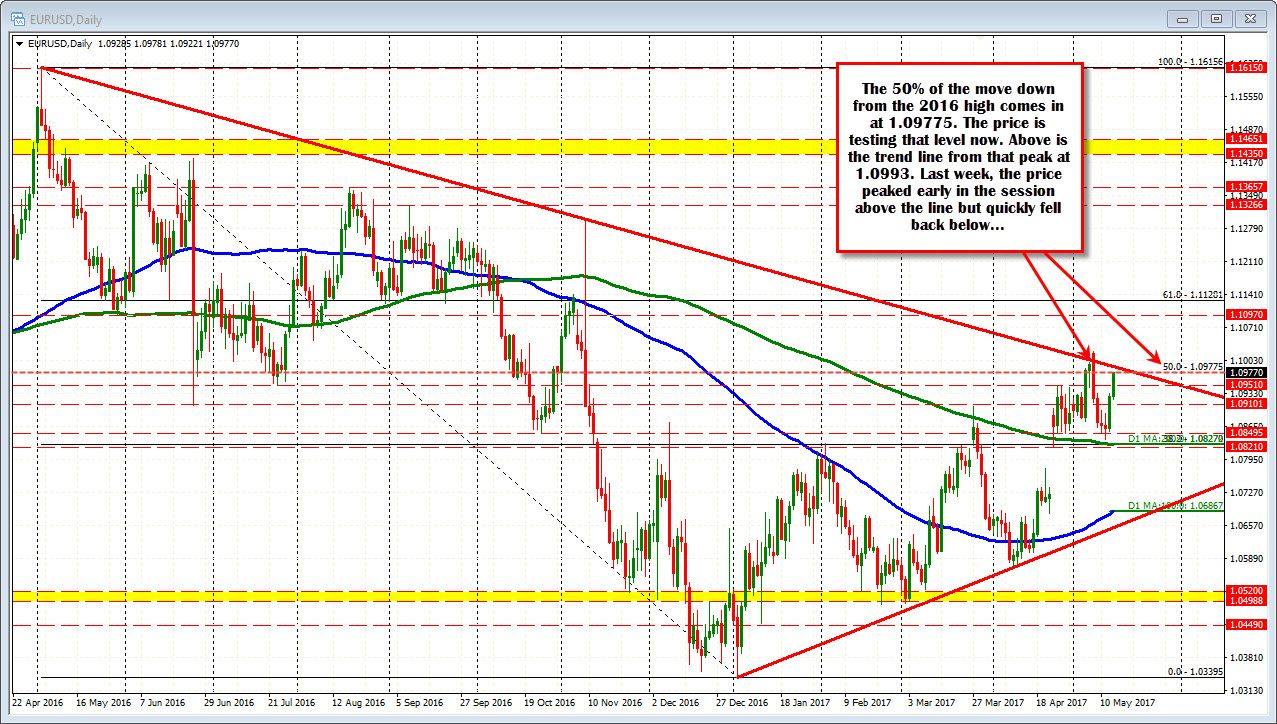 Forex trading news Forexu Check out these forex trading