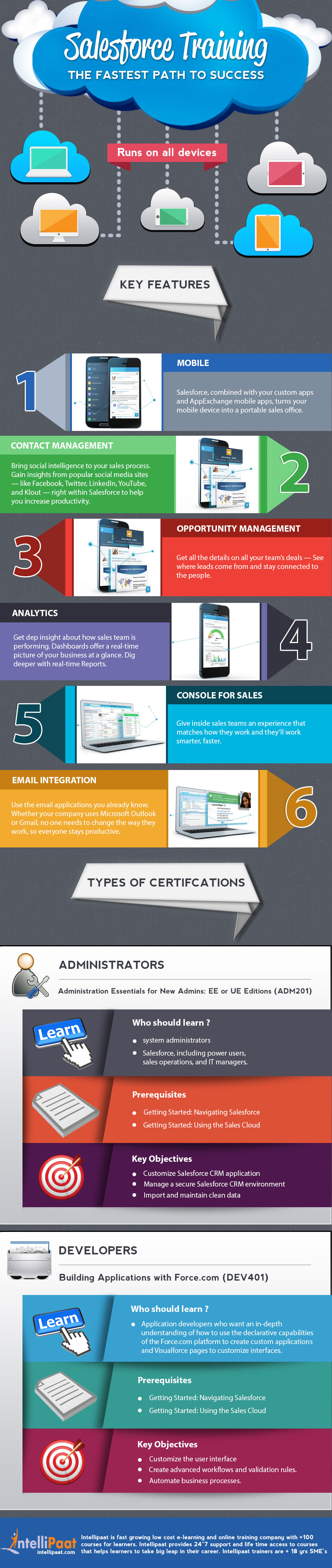 salesforce training intellipaat sales path certification course success fastest crm email